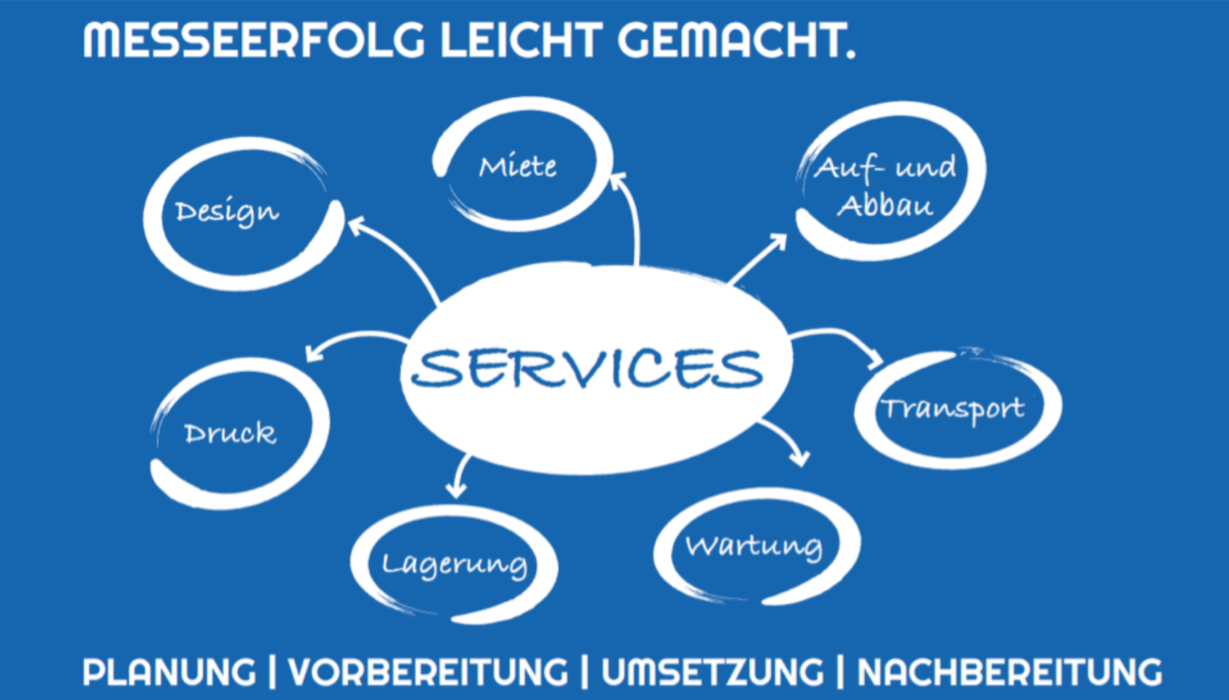 Messeservice